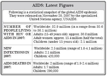 AIDS : Latest Figure